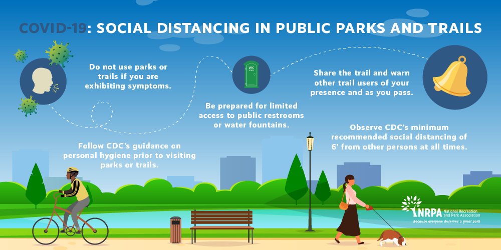 COVID-19 infographic about park use